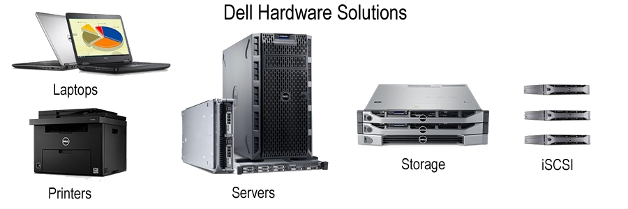 Global Synapse, Dell, laptops, printers, servers, storage, iSCSI, Dell Hardware Solutions